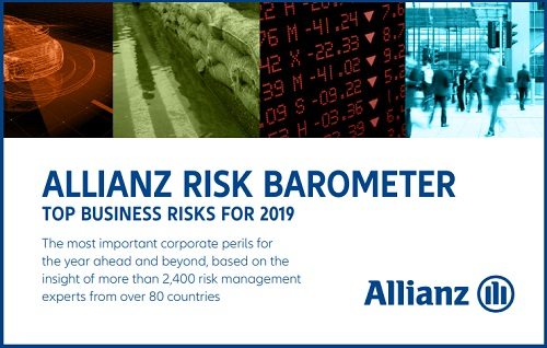 Allianz Publishes 2019 Risk Barometer Annual Report Youtalk Insurance Com