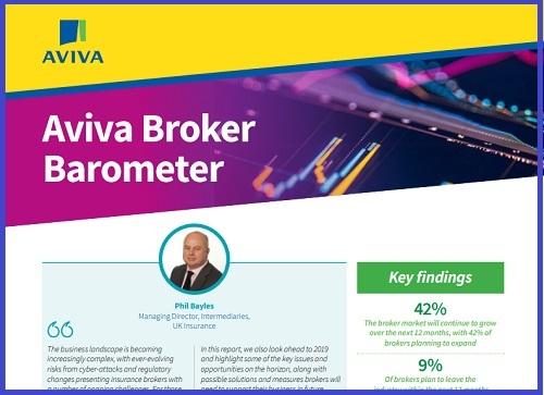 Aviva-publishes-Broker-Barometer-The-broker-landscape-report