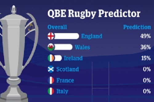 Six-Nations-Rugby-Tournament-Predictions