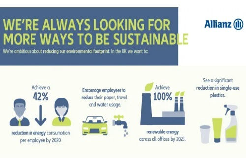 Allianz-Sustainability-Week